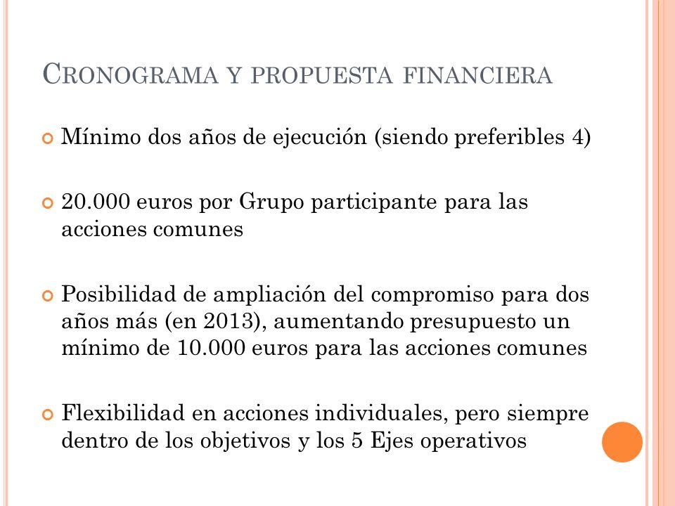 Cronograma y propuesta financiera