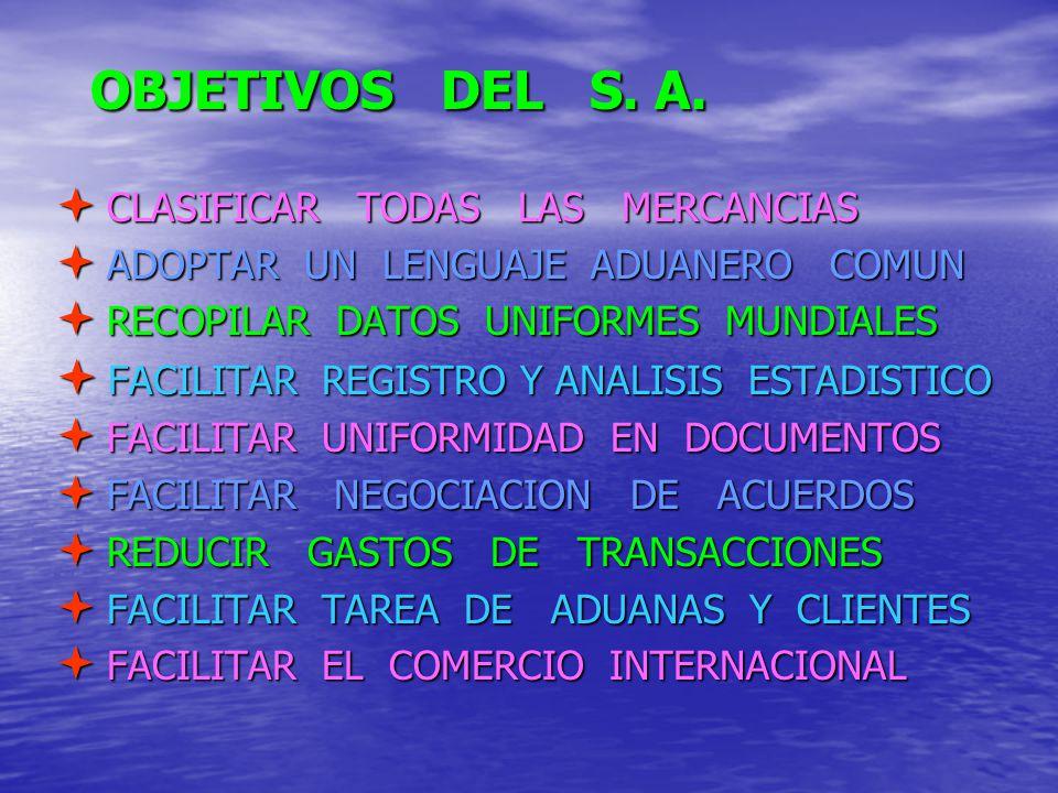 OBJETIVOS DEL S. A. FACILITAR REGISTRO Y ANALISIS ESTADISTICO