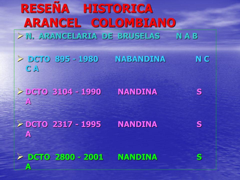 RESEÑA HISTORICA ARANCEL COLOMBIANO