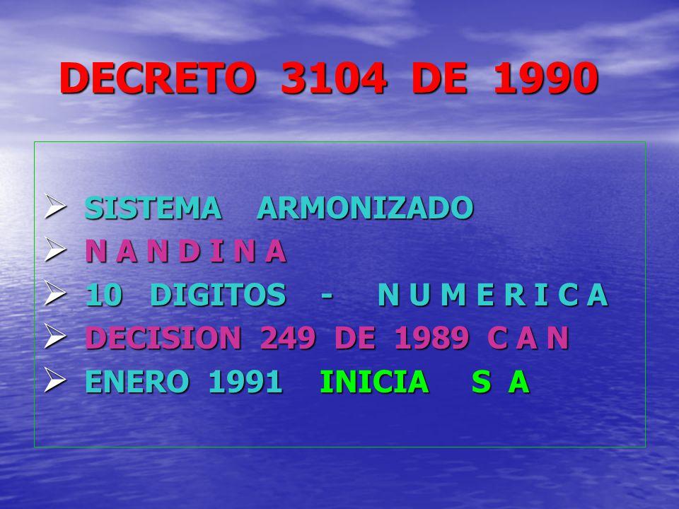 DECRETO 3104 DE 1990 SISTEMA ARMONIZADO N A N D I N A