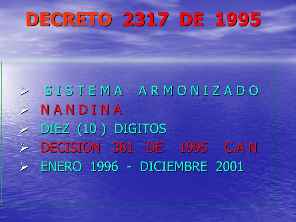 DECRETO 2317 DE 1995 S I S T E M A A R M O N I Z A D O N A N D I N A