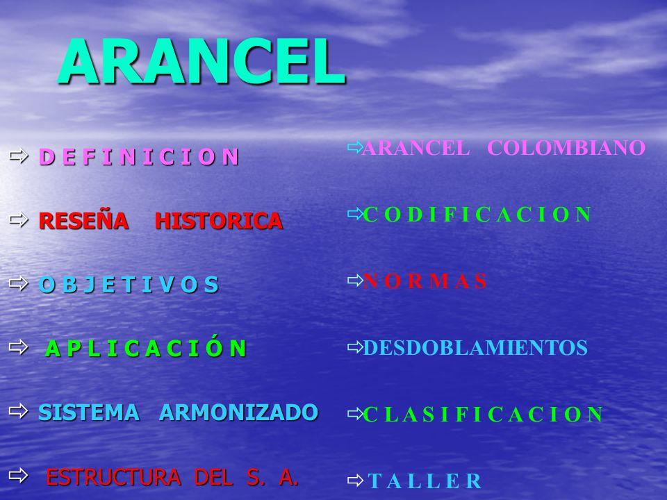 ARANCEL ARANCEL COLOMBIANO D E F I N I C I O N C O D I F I C A C I O N