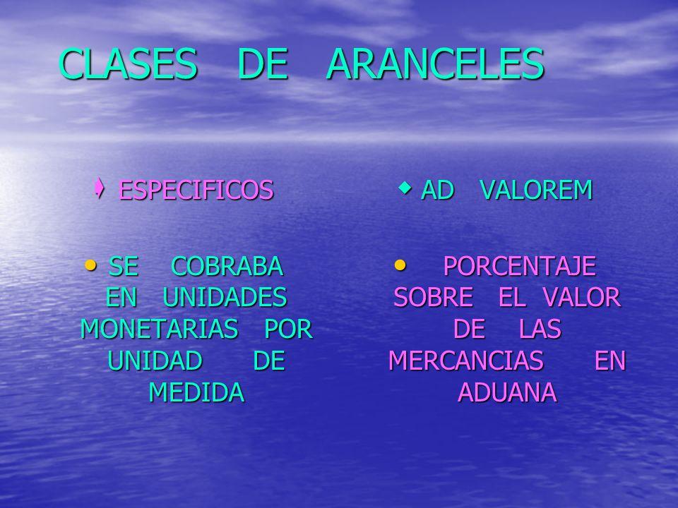 CLASES DE ARANCELES ESPECIFICOS