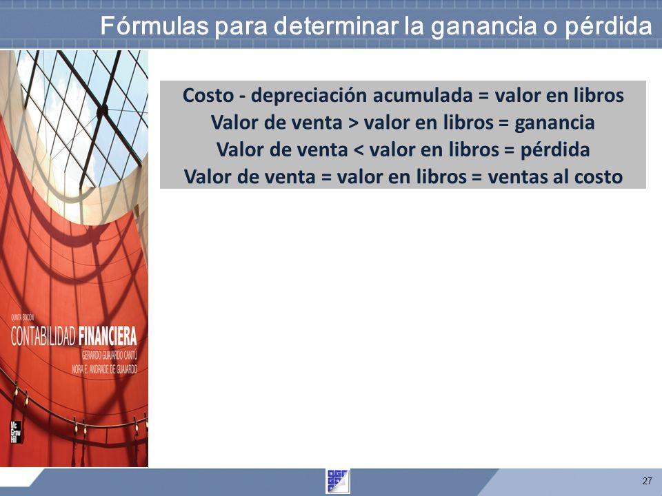 Fórmulas para determinar la ganancia o pérdida