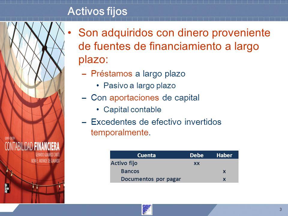 Activos fijos Son adquiridos con dinero proveniente de fuentes de financiamiento a largo plazo: Préstamos a largo plazo.