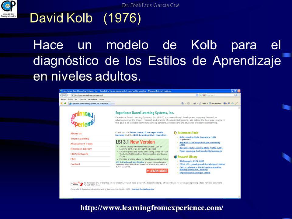 Dr. José Luis García Cué David Kolb (1976) Hace un modelo de Kolb para el diagnóstico de los Estilos de Aprendizaje en niveles adultos.