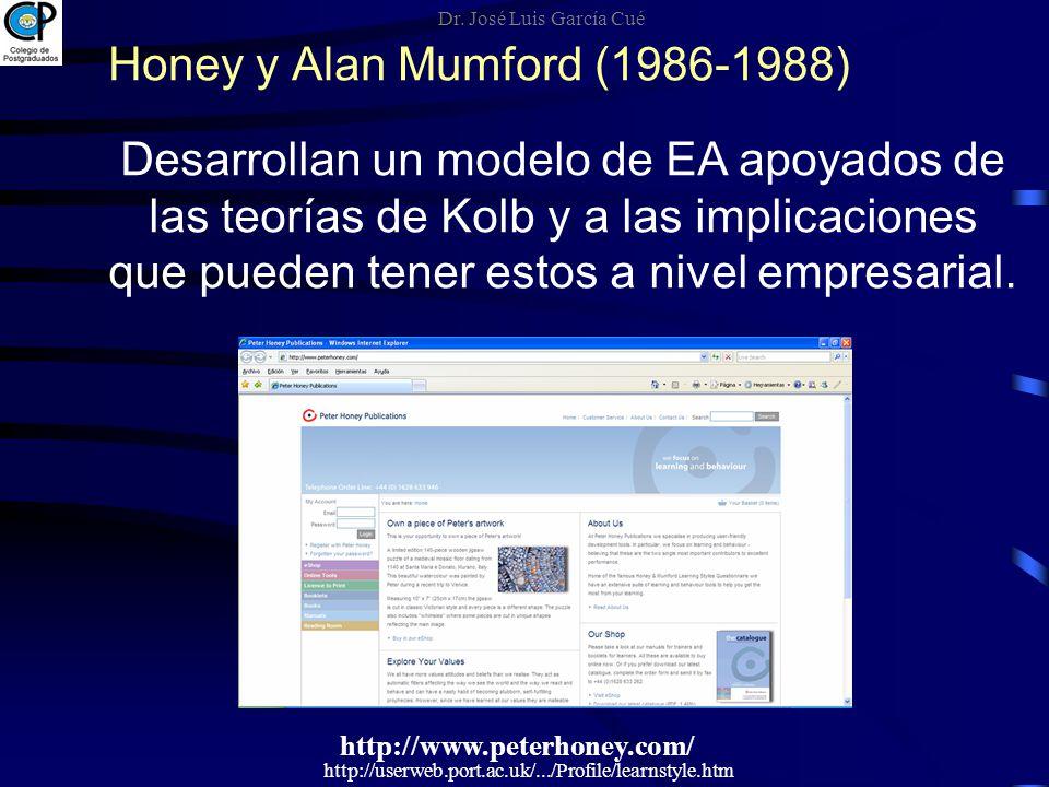Honey y Alan Mumford (1986-1988)