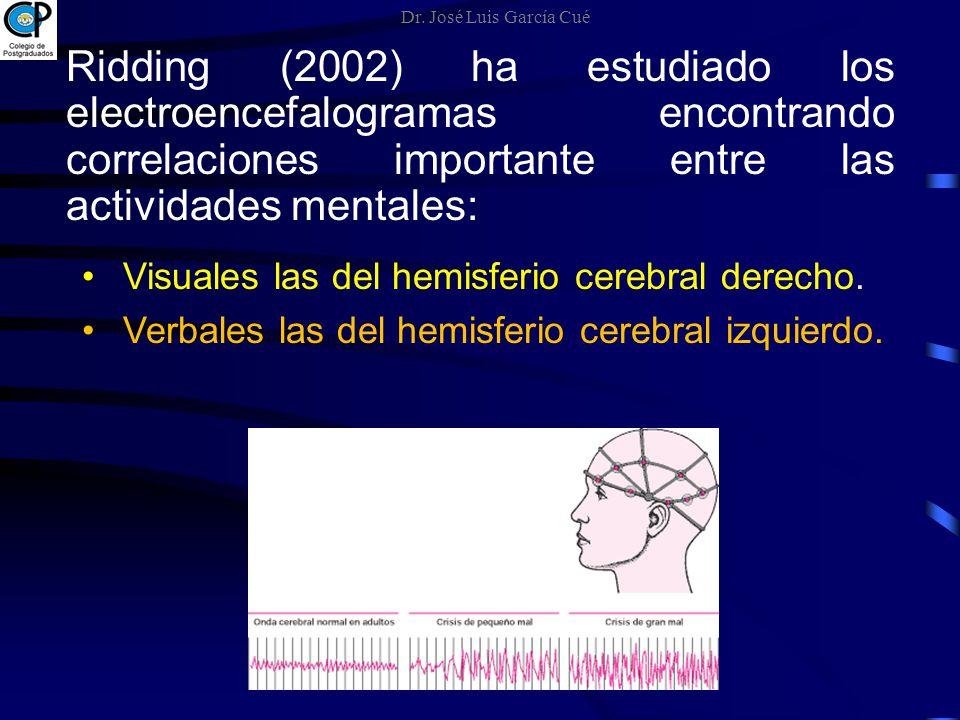 Dr. José Luis García Cué Ridding (2002) ha estudiado los electroencefalogramas encontrando correlaciones importante entre las actividades mentales: