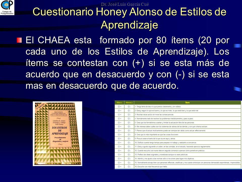 Cuestionario Honey Alonso de Estilos de Aprendizaje