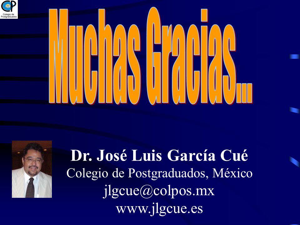 Colegio de Postgraduados, México