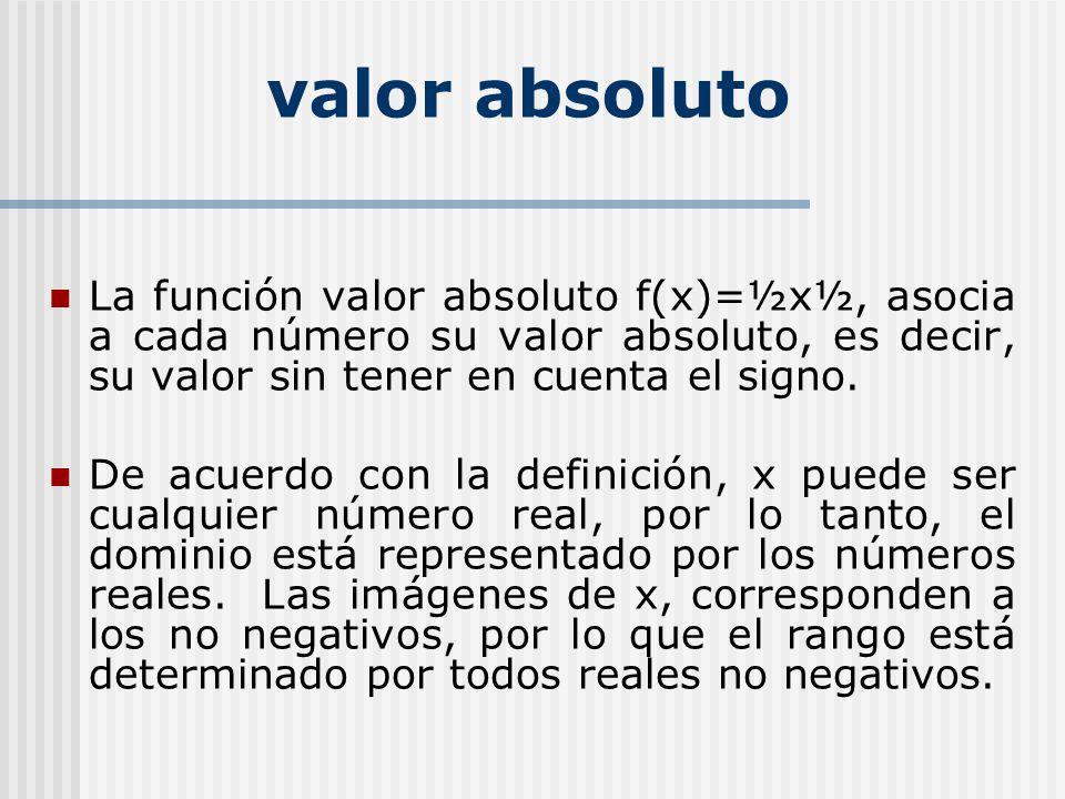 valor absoluto La función valor absoluto f(x)=½x½, asocia a cada número su valor absoluto, es decir, su valor sin tener en cuenta el signo.