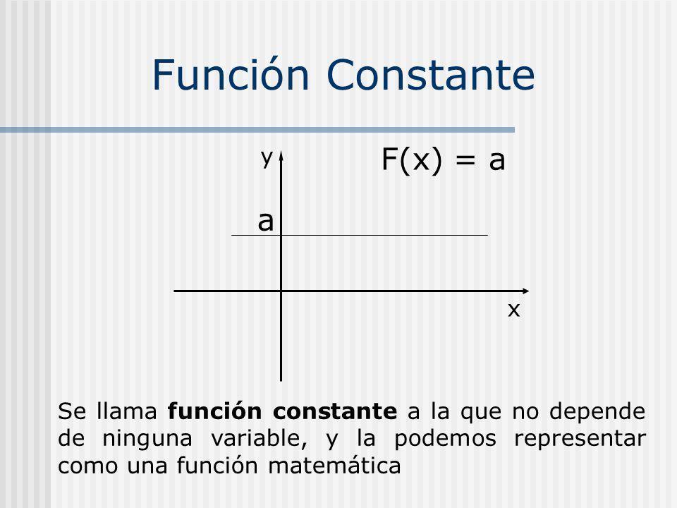 Función Constante F(x) = a a y x