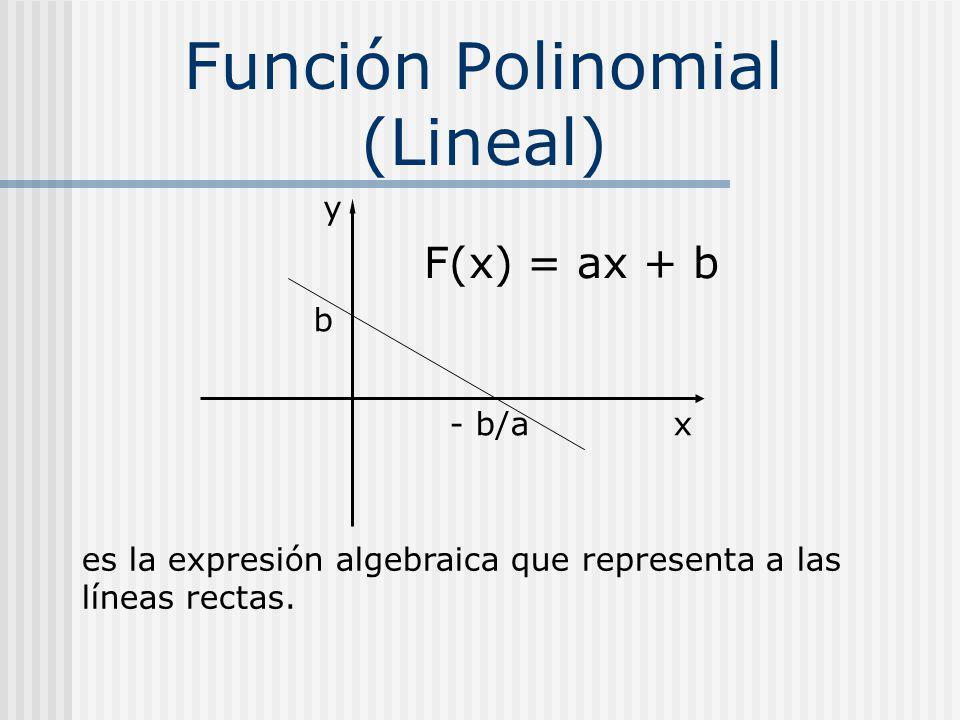 Función Polinomial (Lineal)