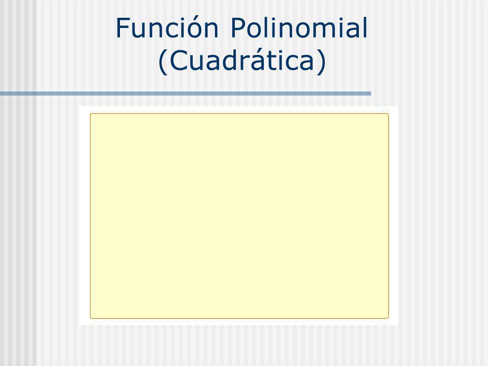 Función Polinomial (Cuadrática)