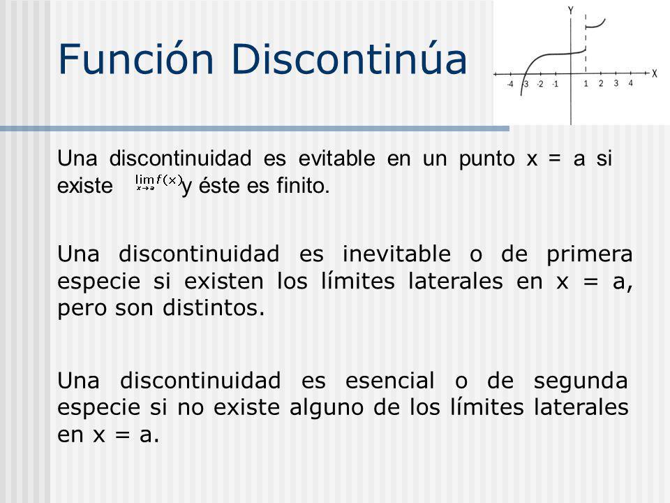 Función Discontinúa Una discontinuidad es evitable en un punto x = a si existe y éste es finito.