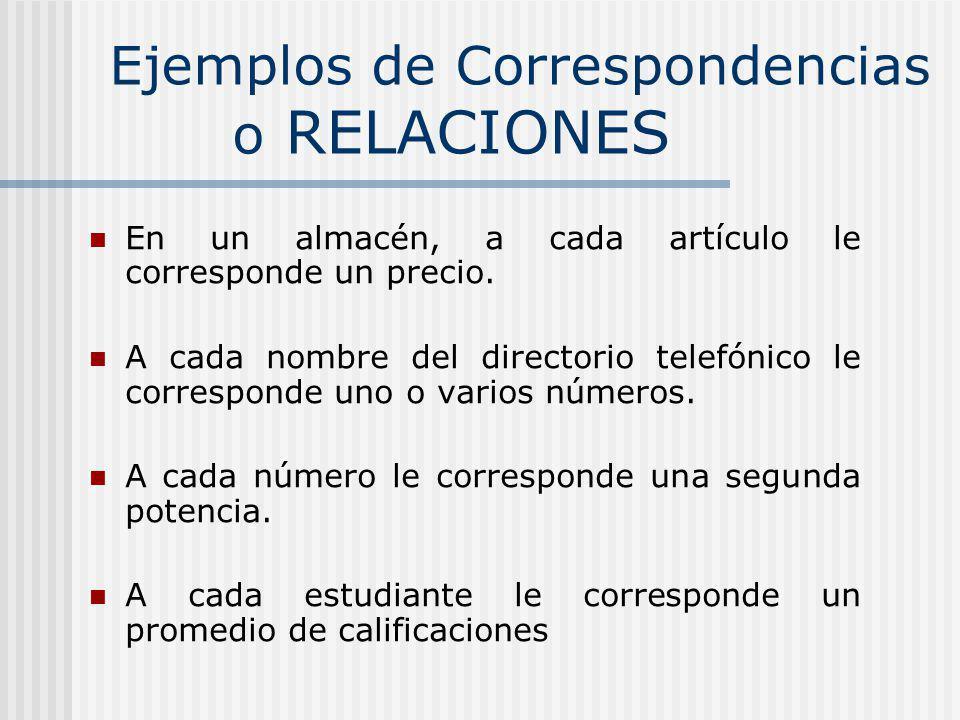 Ejemplos de Correspondencias o RELACIONES