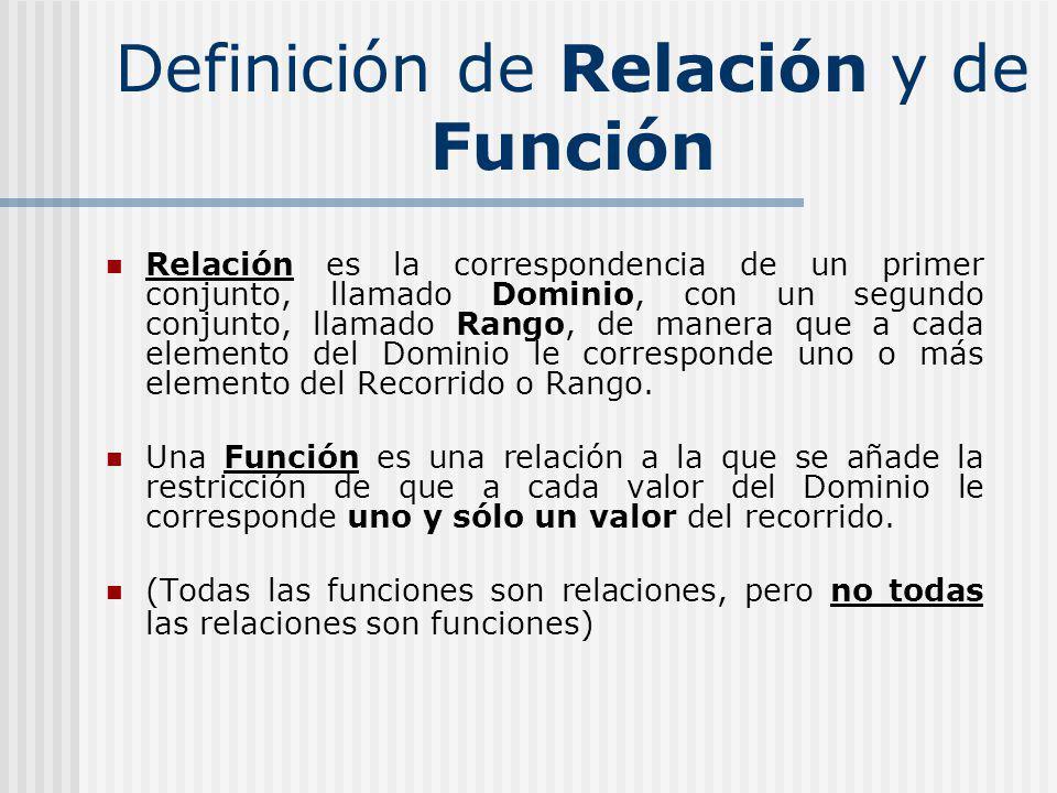 Definición de Relación y de Función