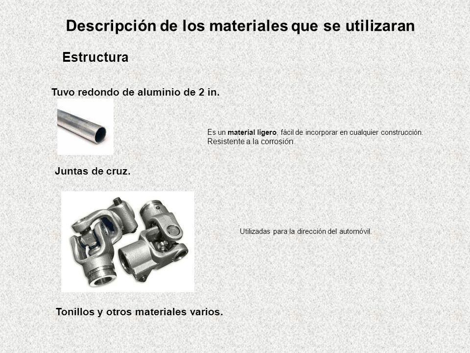 Descripción de los materiales que se utilizaran