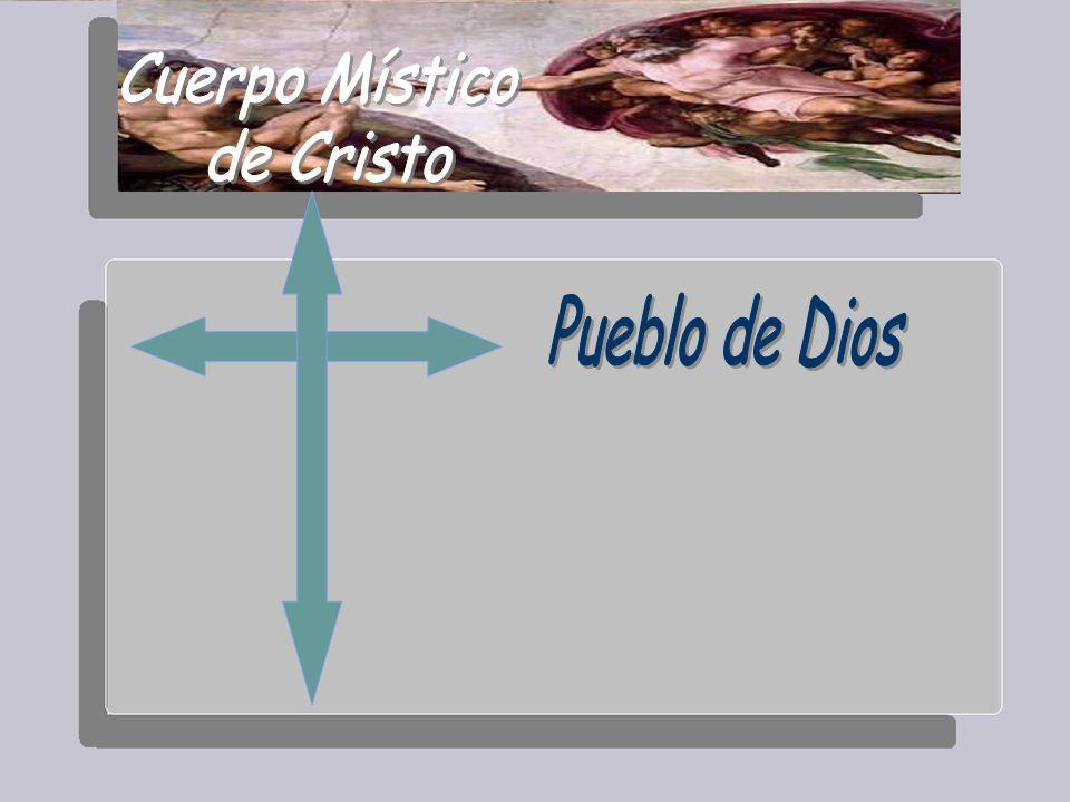 Cuerpo Místico de Cristo Pueblo de Dios