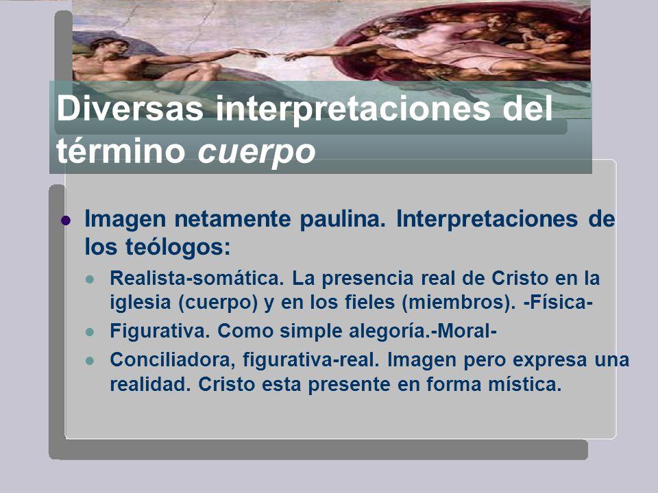 Diversas interpretaciones del término cuerpo