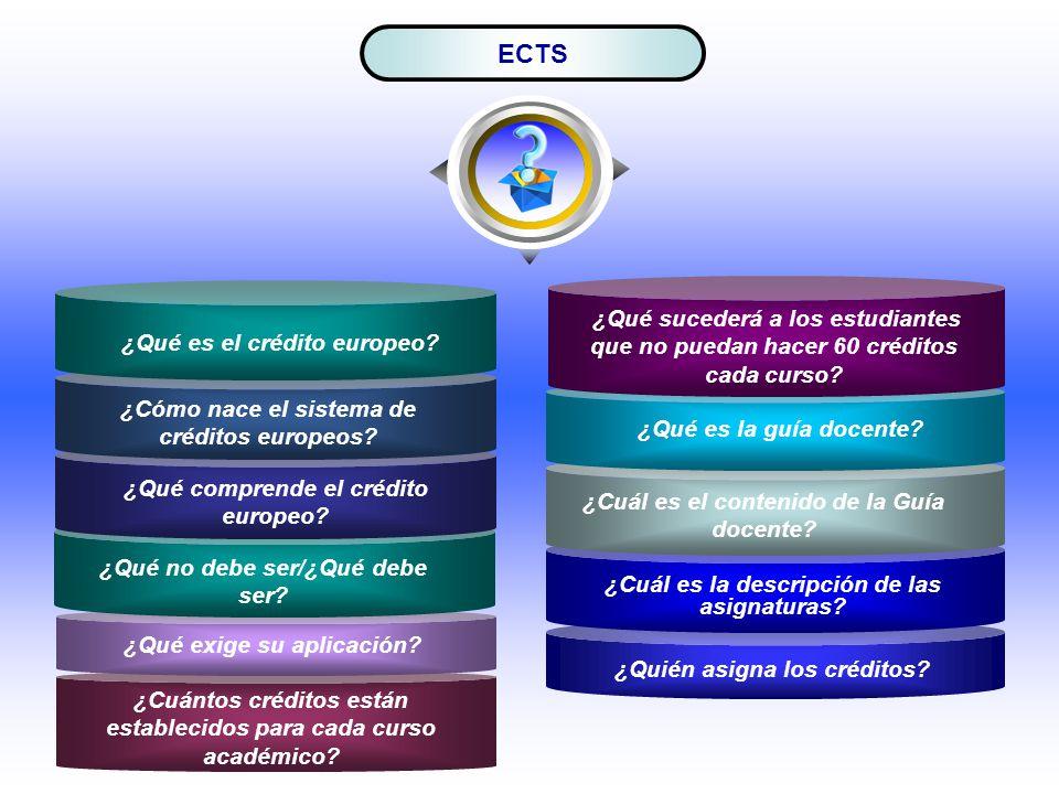 ECTS ¿Qué sucederá a los estudiantes que no puedan hacer 60 créditos cada curso ¿Qué es el crédito europeo