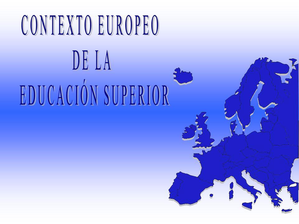 CONTEXTO EUROPEO DE LA EDUCACIÓN SUPERIOR
