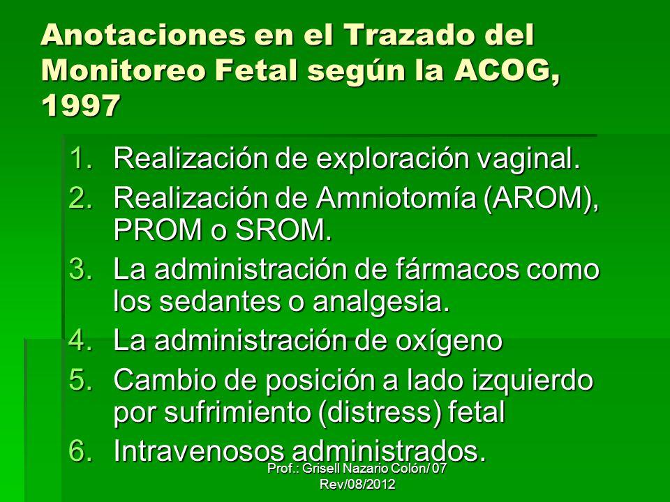 Anotaciones en el Trazado del Monitoreo Fetal según la ACOG, 1997