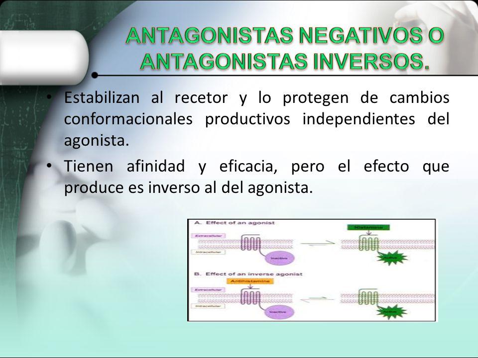 ANTAGONISTAS NEGATIVOS O ANTAGONISTAS INVERSOS.