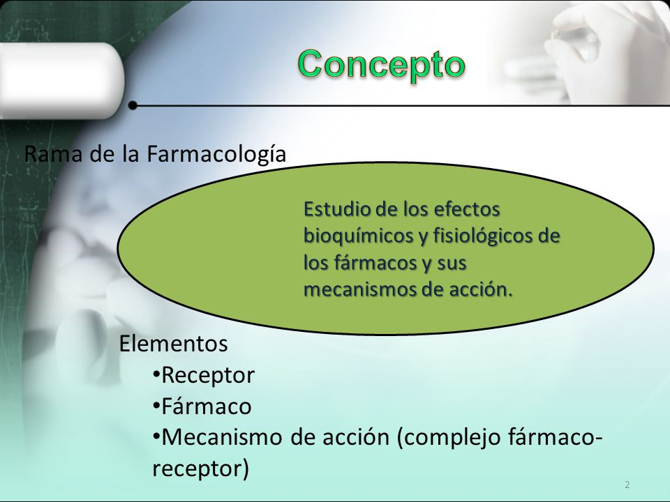 Concepto Rama de la Farmacología Elementos Receptor Fármaco