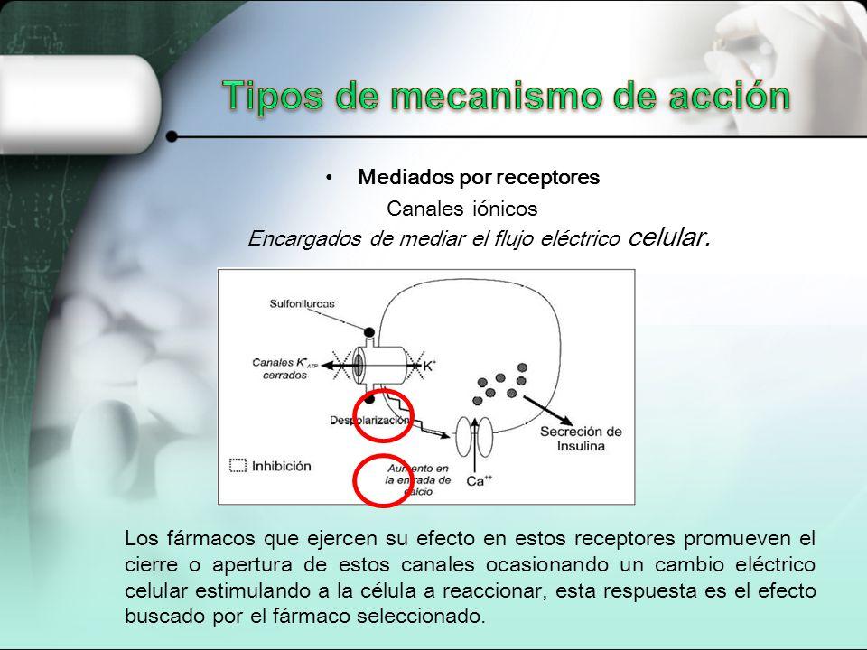 Tipos de mecanismo de acción