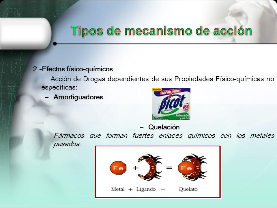 2.-Efectos físico-químicos