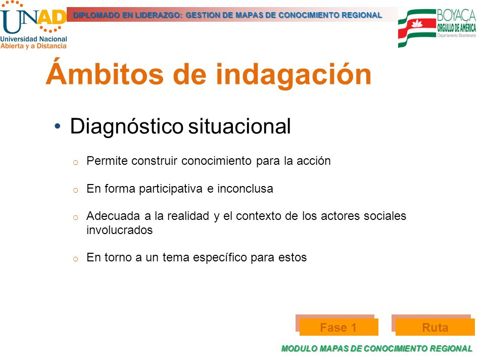Ámbitos de indagación Diagnóstico situacional