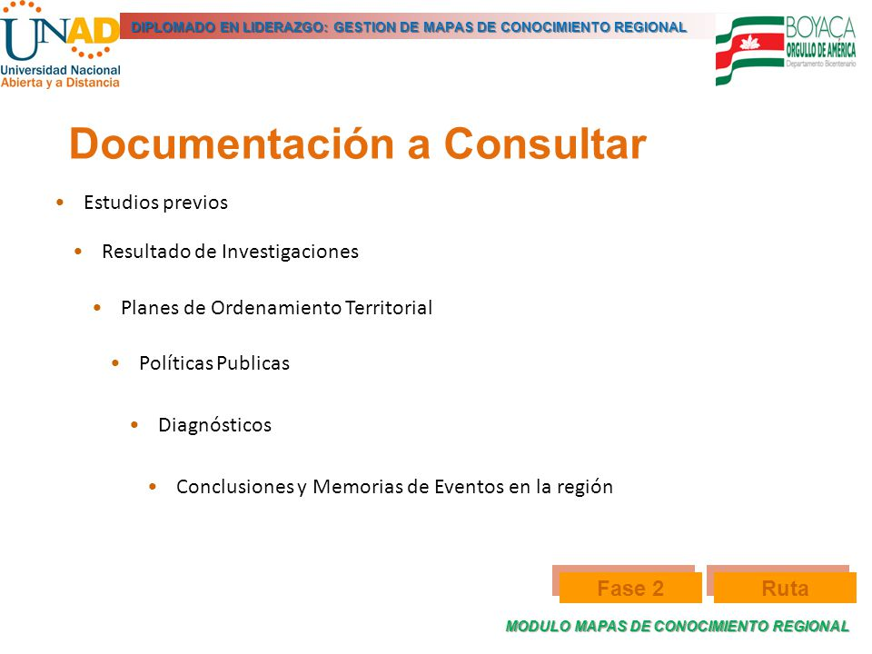 Documentación a Consultar