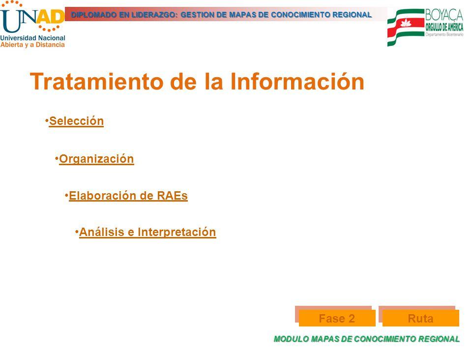 Tratamiento de la Información