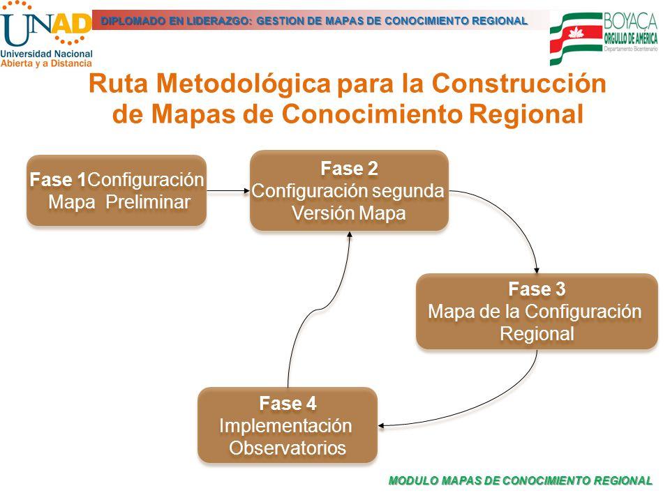 Ruta Metodológica para la Construcción de Mapas de Conocimiento Regional
