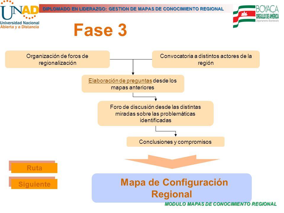 Mapa de Configuración Regional