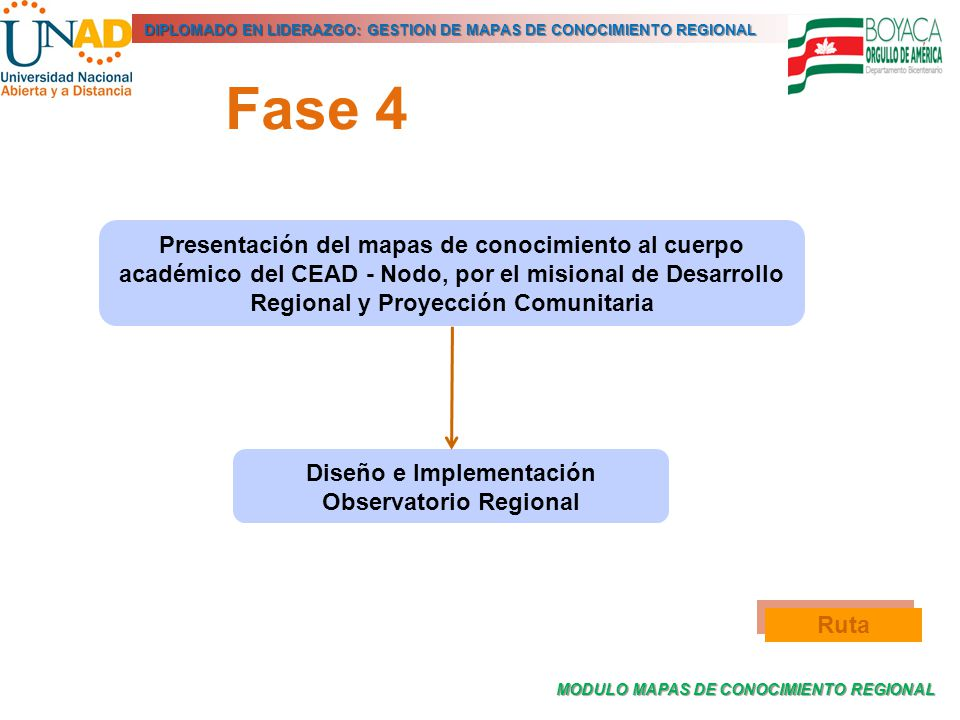 Diseño e Implementación Observatorio Regional