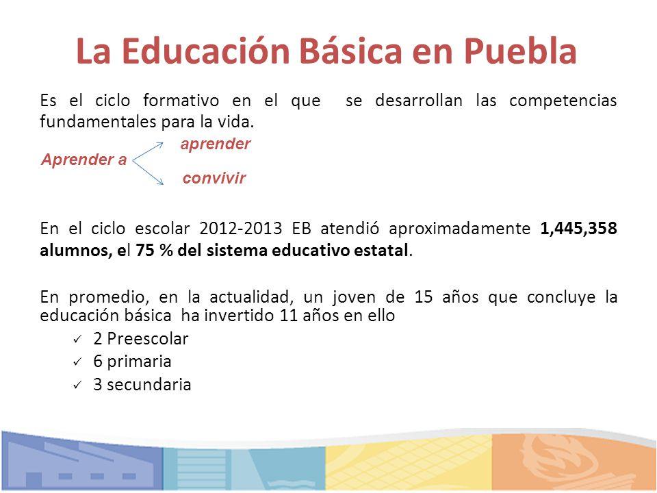 La Educación Básica en Puebla