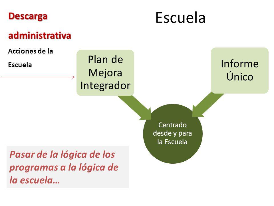 Escuela Plan de Mejora Integrador Informe Único