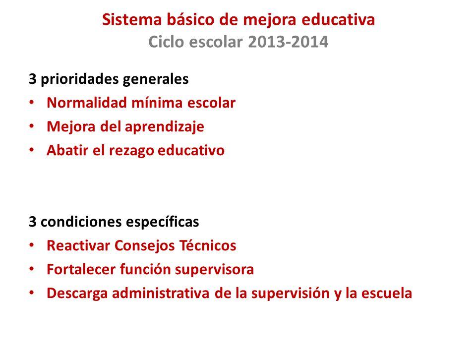 Sistema básico de mejora educativa Ciclo escolar 2013-2014