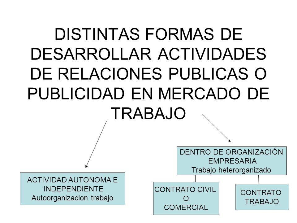 DISTINTAS FORMAS DE DESARROLLAR ACTIVIDADES DE RELACIONES PUBLICAS O PUBLICIDAD EN MERCADO DE TRABAJO