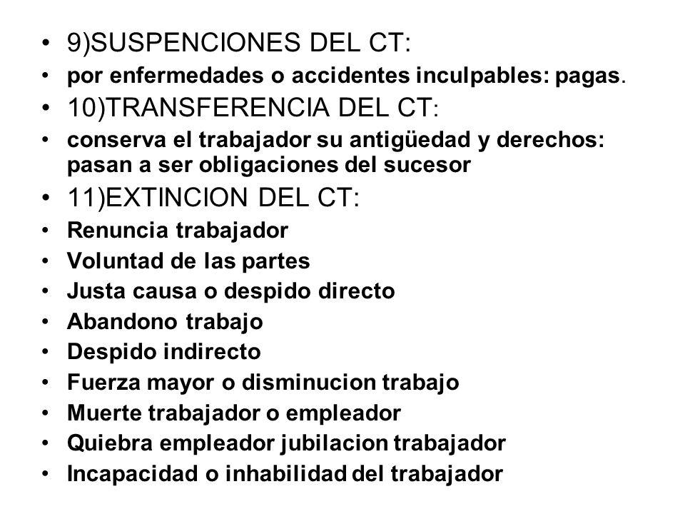 10)TRANSFERENCIA DEL CT: