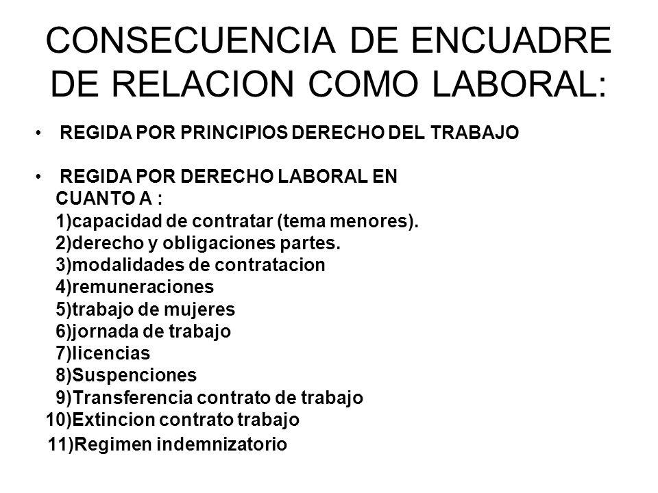 CONSECUENCIA DE ENCUADRE DE RELACION COMO LABORAL: