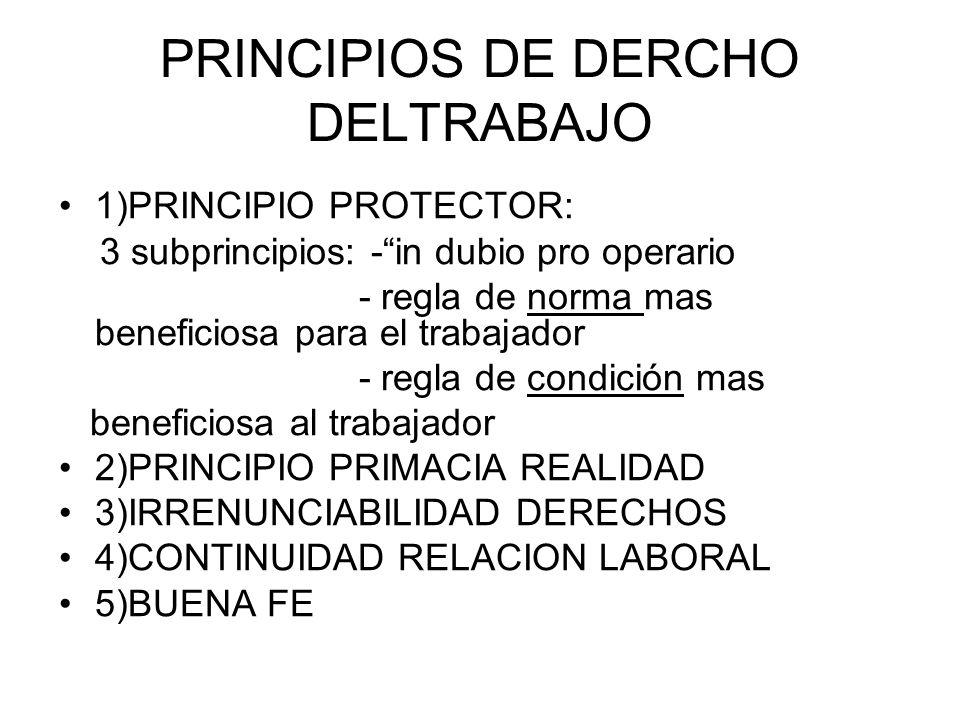 PRINCIPIOS DE DERCHO DELTRABAJO