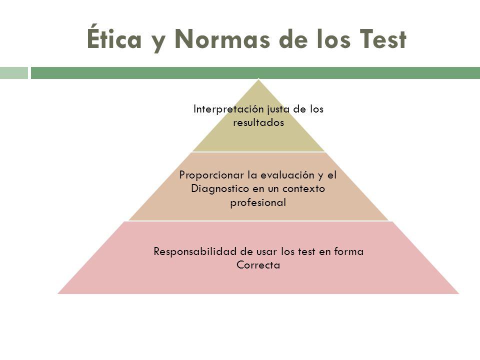 Ética y Normas de los Test