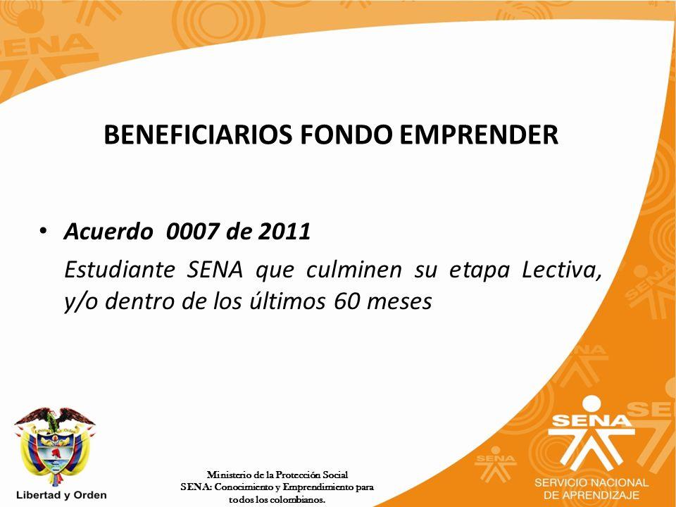 BENEFICIARIOS FONDO EMPRENDER