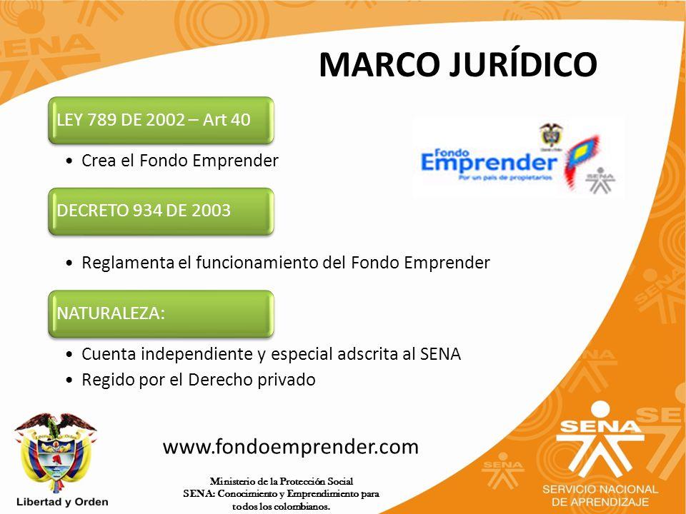 MARCO JURÍDICO www.fondoemprender.com LEY 789 DE 2002 – Art 40