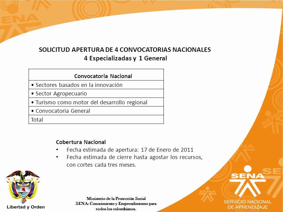 SOLICITUD APERTURA DE 4 CONVOCATORIAS NACIONALES