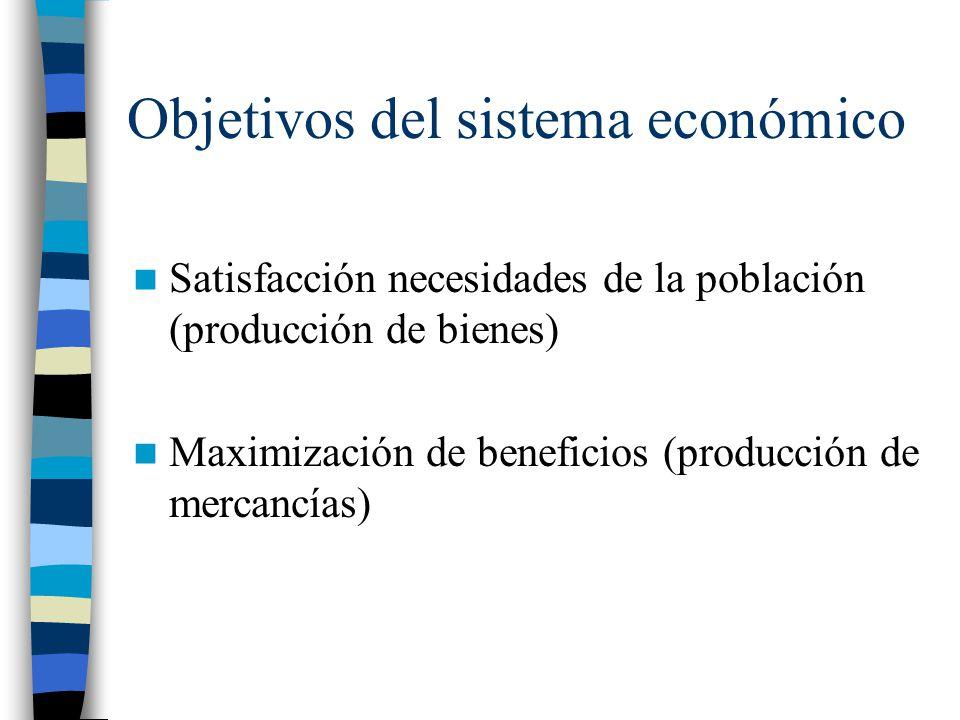 Objetivos del sistema económico