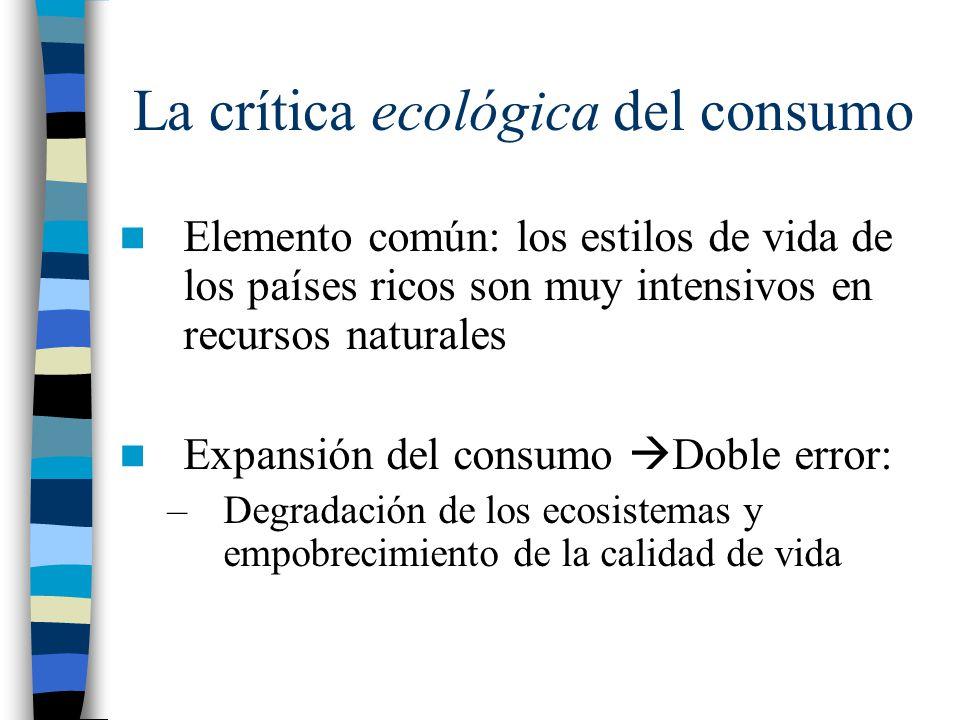 La crítica ecológica del consumo